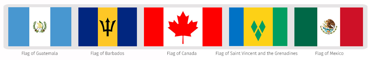 North American Flags Differentiation The Dialogue