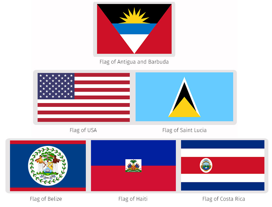 North American Flags Differentiation The Dialogue - north flags