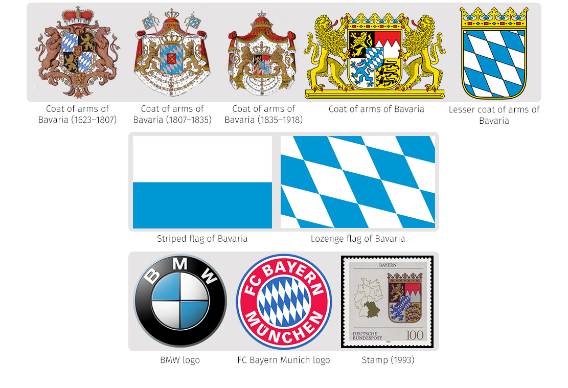 Heraldry of german states the dialogue symbols of bavaria buycottarizona Image collections
