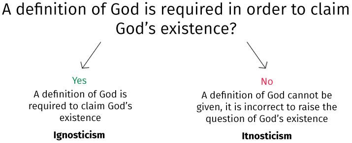 En58 Existence Of God_06