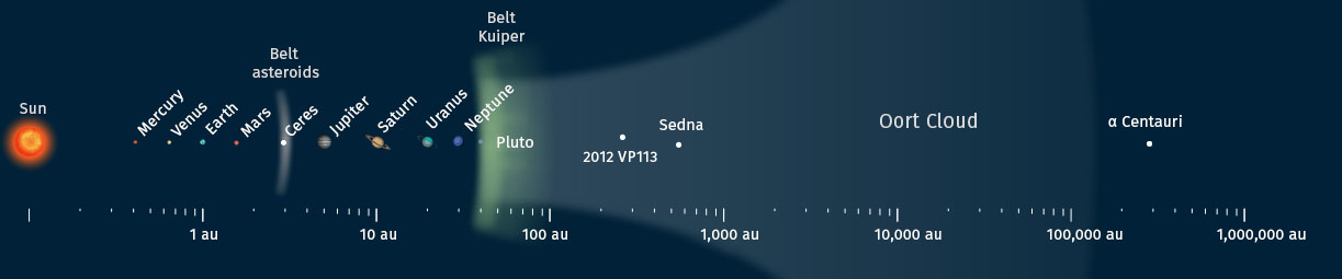 en10-exploring-the-solar-system_17