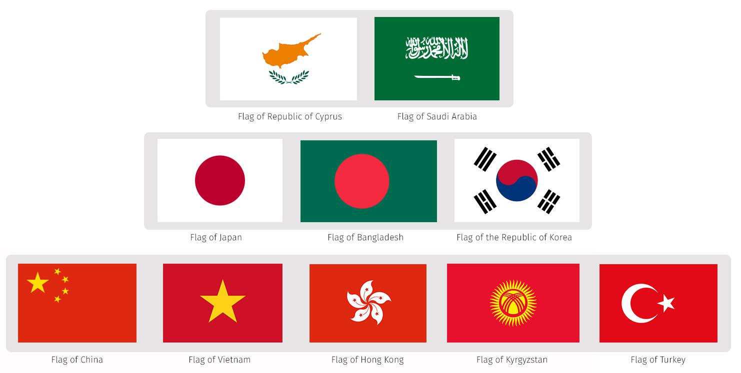 Asian Flags Aesthetics Dialogue