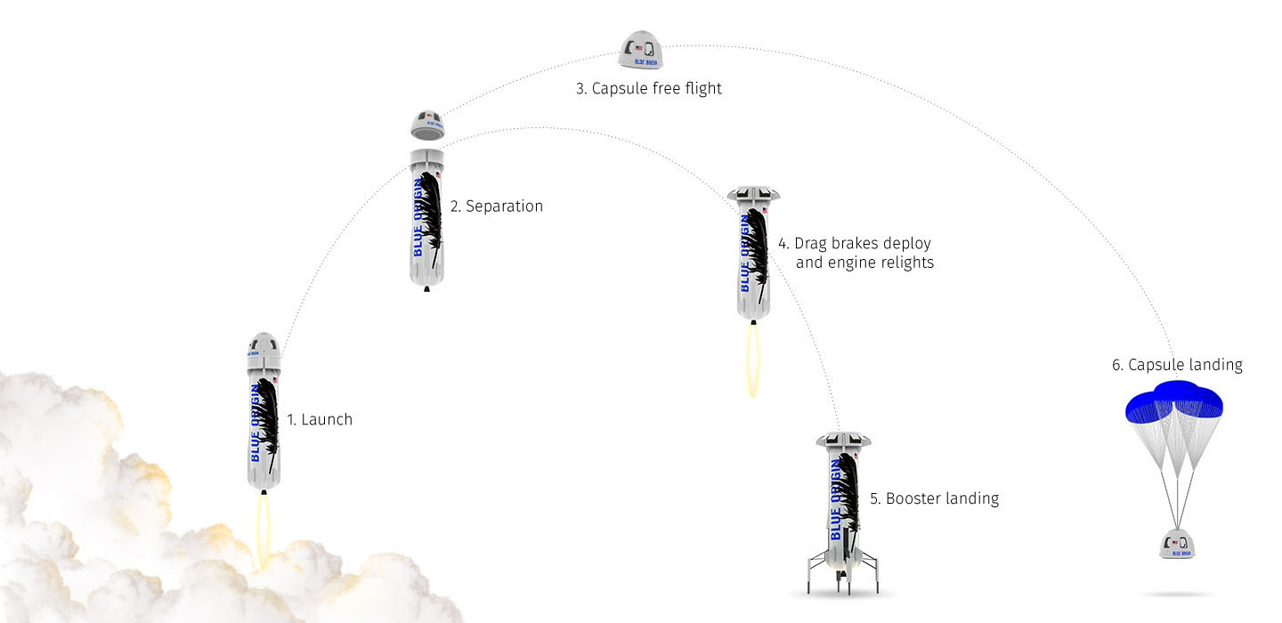 en5-spacexs-first-steps-in-conquering-mars_07