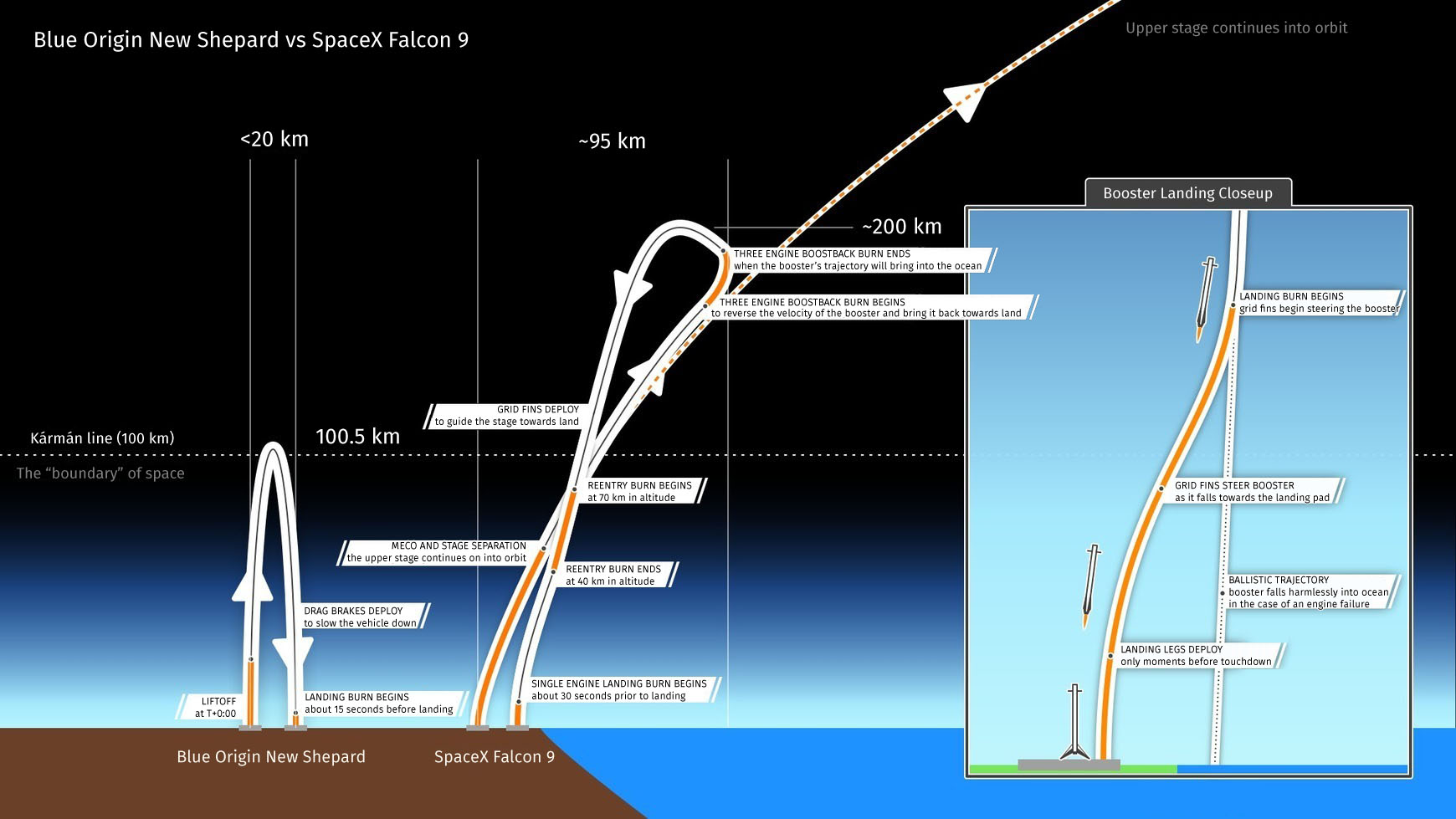 en5-spacexs-first-steps-in-conquering-mars_11
