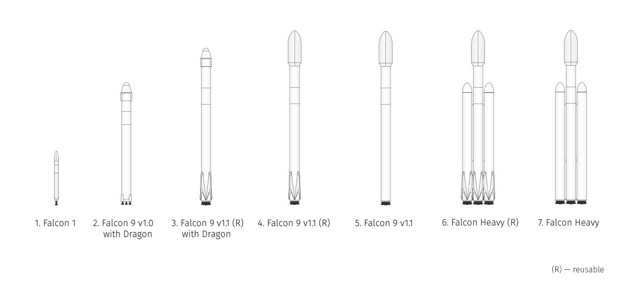 en5-spacexs-first-steps-in-conquering-mars_13