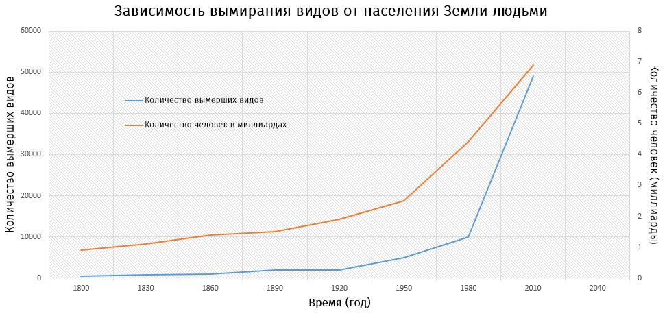 ru12-planeta-zhivyh-sushhestv_08