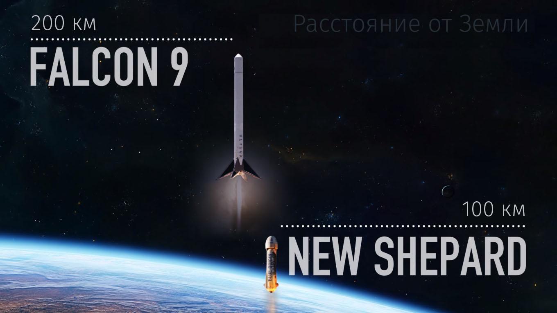 ru5-pervye-shagi-spacex-k-pokoreniju-marsa_10