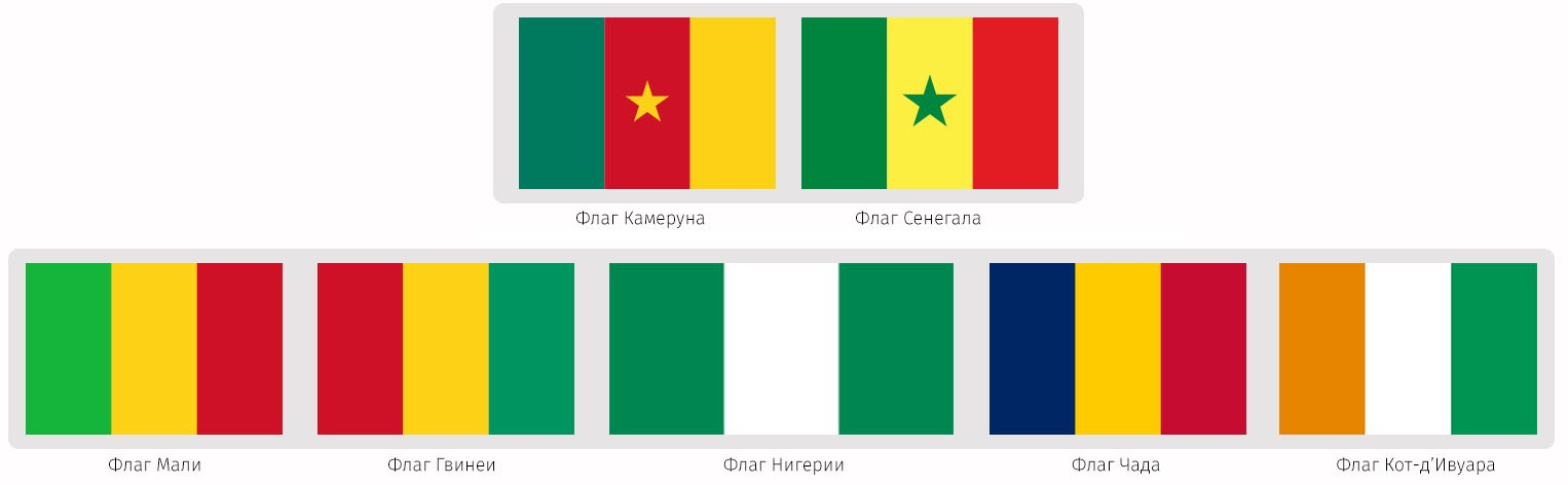 ru9-udivitel'noe-raznoobrazie-afrikanskih-flagov_05
