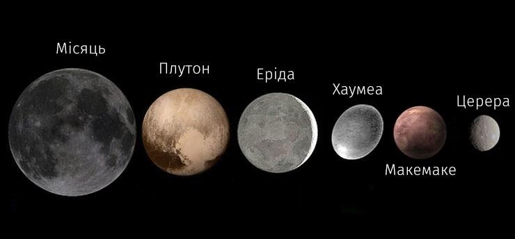 ua10-doslidzhujemo-sonjachnu-systemu_06