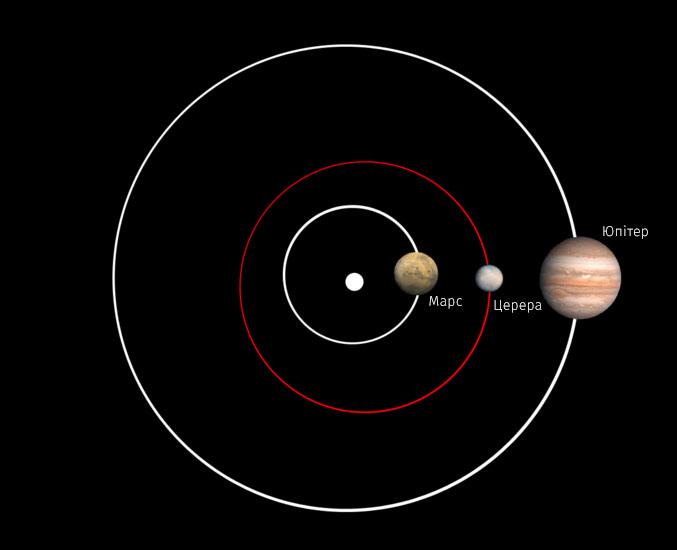 ua10-doslidzhujemo-sonjachnu-systemu_13