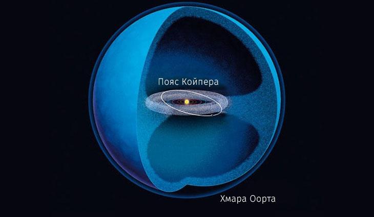 ua10-doslidzhujemo-sonjachnu-systemu_16