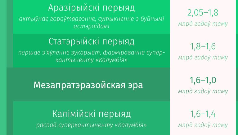 by33-superkantynenty-ziamli_14