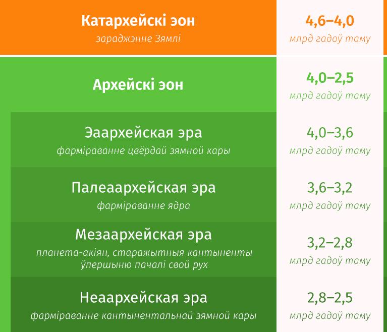 by33-superkantynenty-ziamli_9