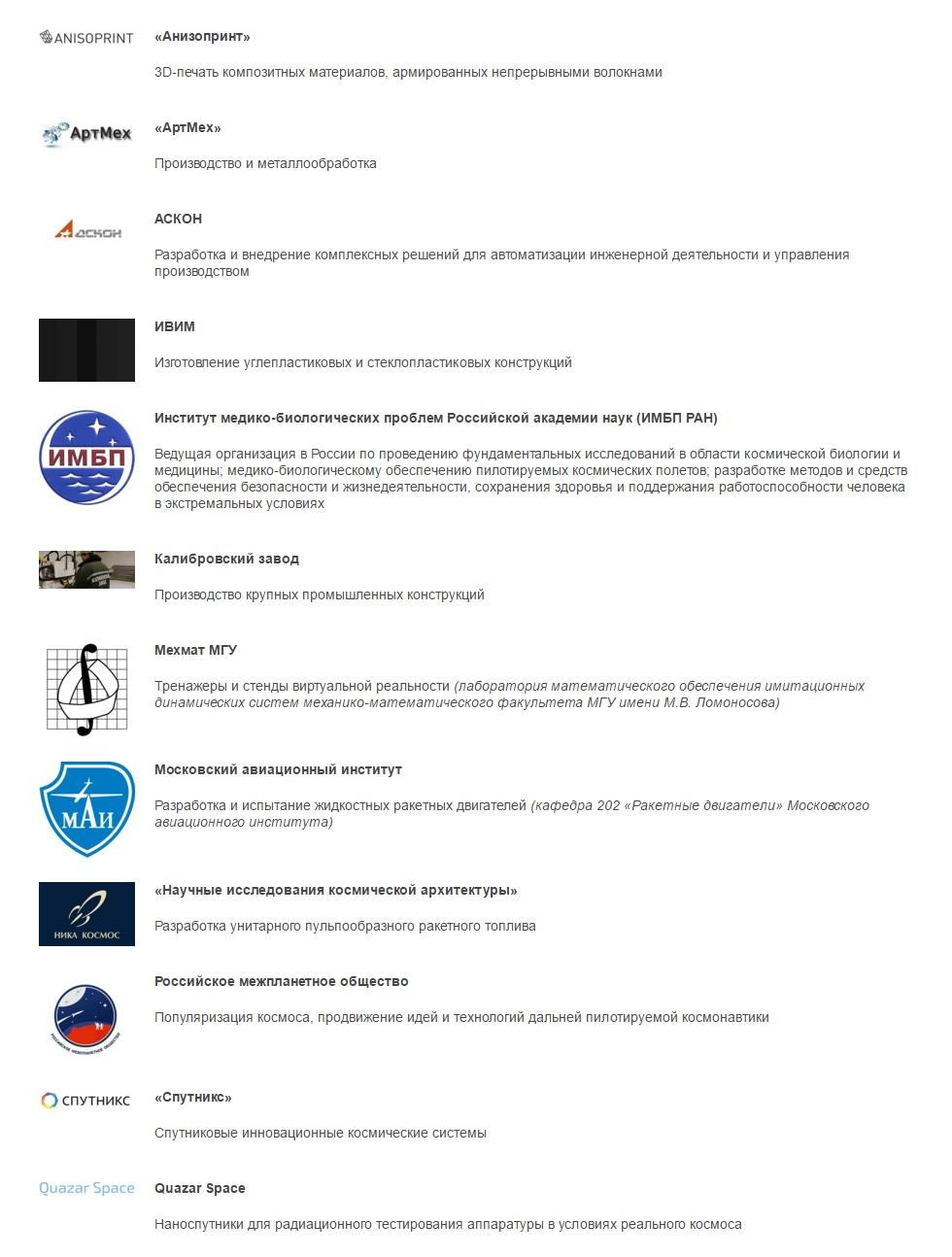 ru27-pervoprohodcy-chastnoj-kosmonavtiki-v-rossii-lin-indastrial_13