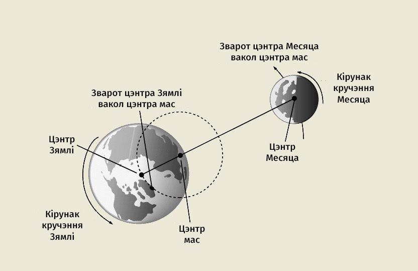by48-spadarozhniki-planet-zyamnoj-grupy_04