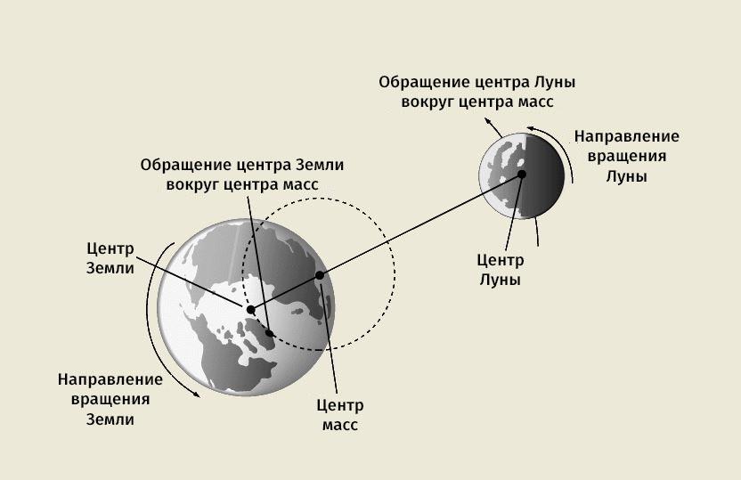 ru48_sputniki_planet_zemnoj_gruppy_04