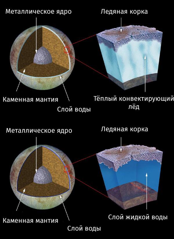 ru49-sputniki-yupitera_10