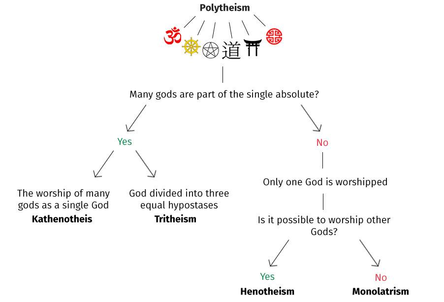en58-existence-of-god_04