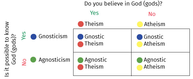 en58-existence-of-god_05
