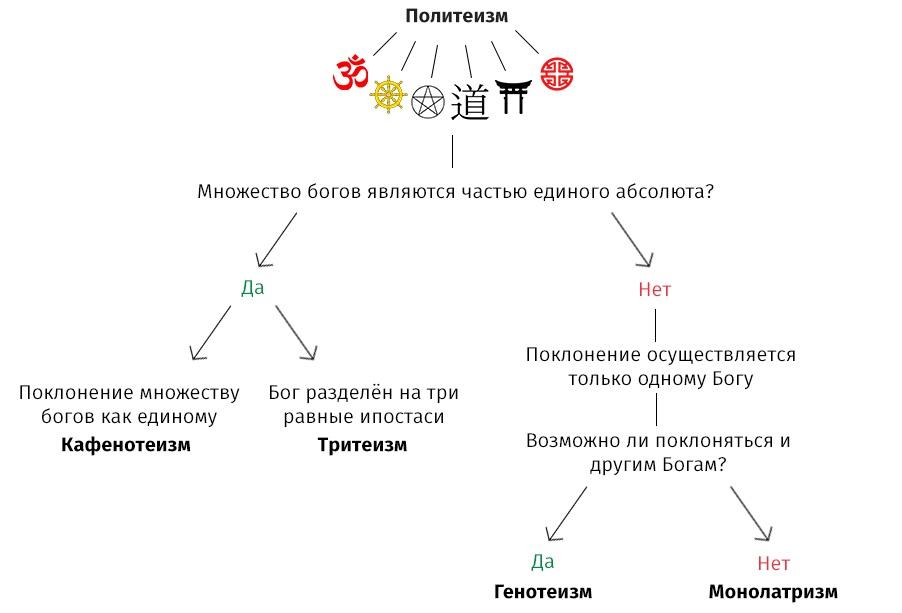 ru58-sushhestvovanie-boga_04