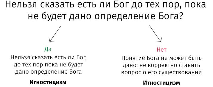 ru58-sushhestvovanie-boga_06