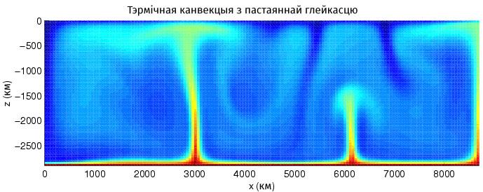by66-iak-zluchany-rukh-plіt-ziamlі-z-zhytctcyom-na-planetce_09