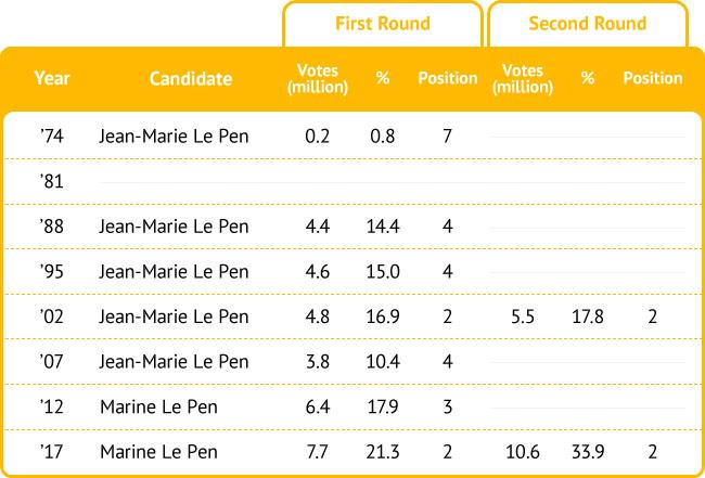 en75-marine-le-pen-is-not-defeated_02