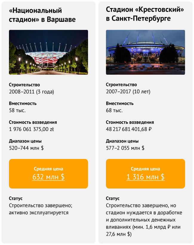 ru74-dva-stadiona_18