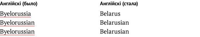 by79-pravila-troch-a-bielarus-bielarus-bielaruskij_04