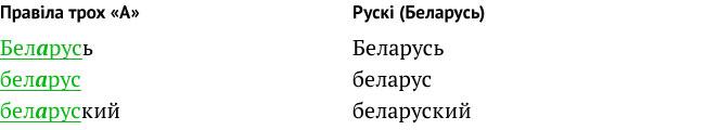 by79-pravila-troch-a-bielarus-bielarus-bielaruskij_09