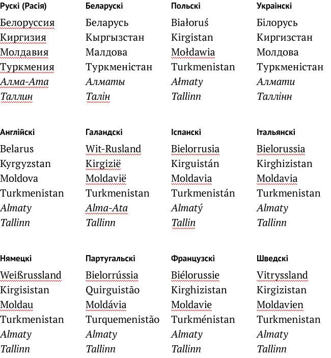 by80-chocacie-zaniapadu-ruskaj-movy-kazycie-bielorussija_03