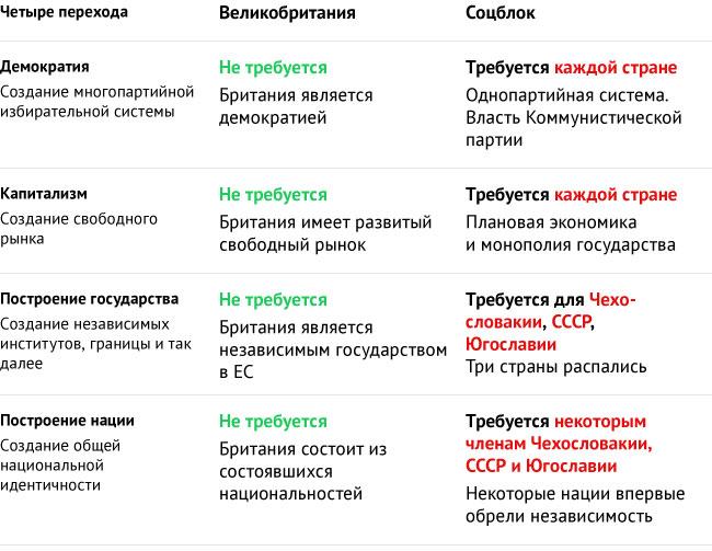 ru82-poka-my-rugaem-devyanostye-britaniya-dazhe-iz-es-ne-mozhet-vyyti_03