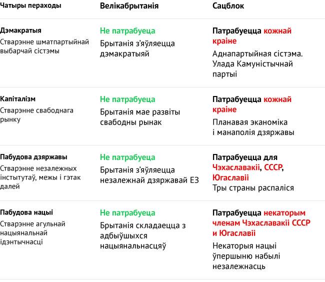 by82-pakul-my-lajem-dzievianostyja-brytanija-navat-z-jez-nie-mozno-vyjsci_03
