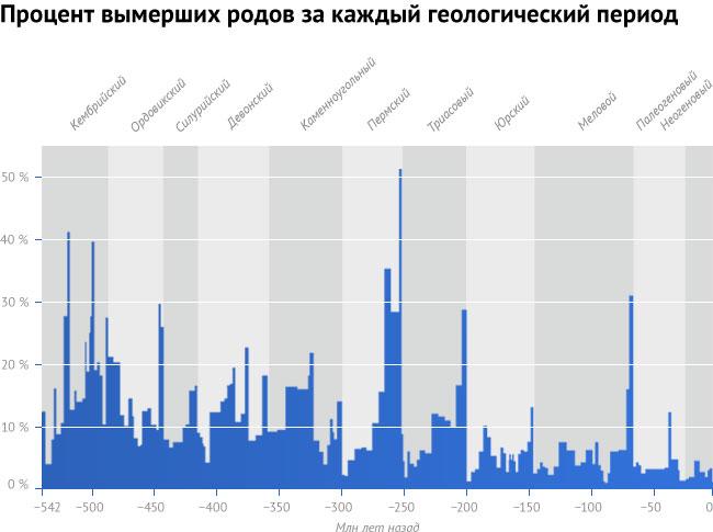 ru84-dolgozhiteli-zemli-kto-drevney-koty-ili-lyudi_03