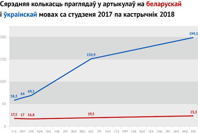 by91-catyry-prycyny-camu-bielaruskaja-mova-u-dupie_03