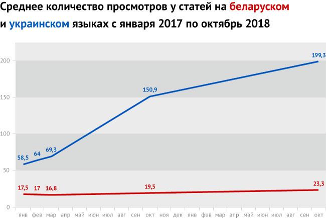 ru91-chetyre-prichiny-pochemu-belaruskiy-yazyk-v-zhope_03