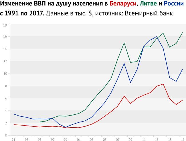 ru95-belarusam-budet-luchshe-v-rossii-a-ne-v-nezavisimoy-belarusi_03