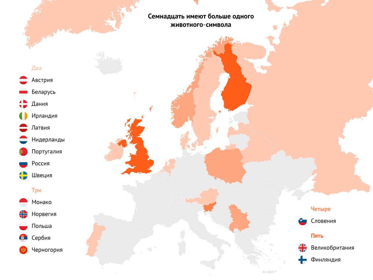 животные символы стран европы